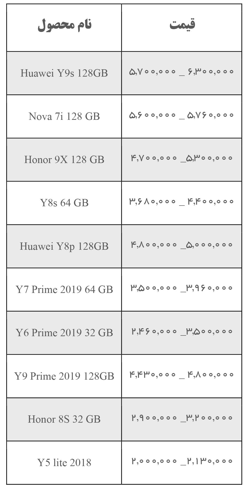 قیمت گوشی هووآوی